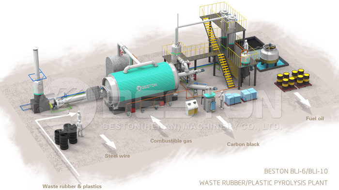 Rubber Recycling Plant for Sale