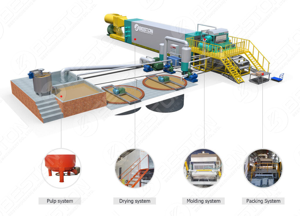 3D Layout of Egg Tray Machine for Sale