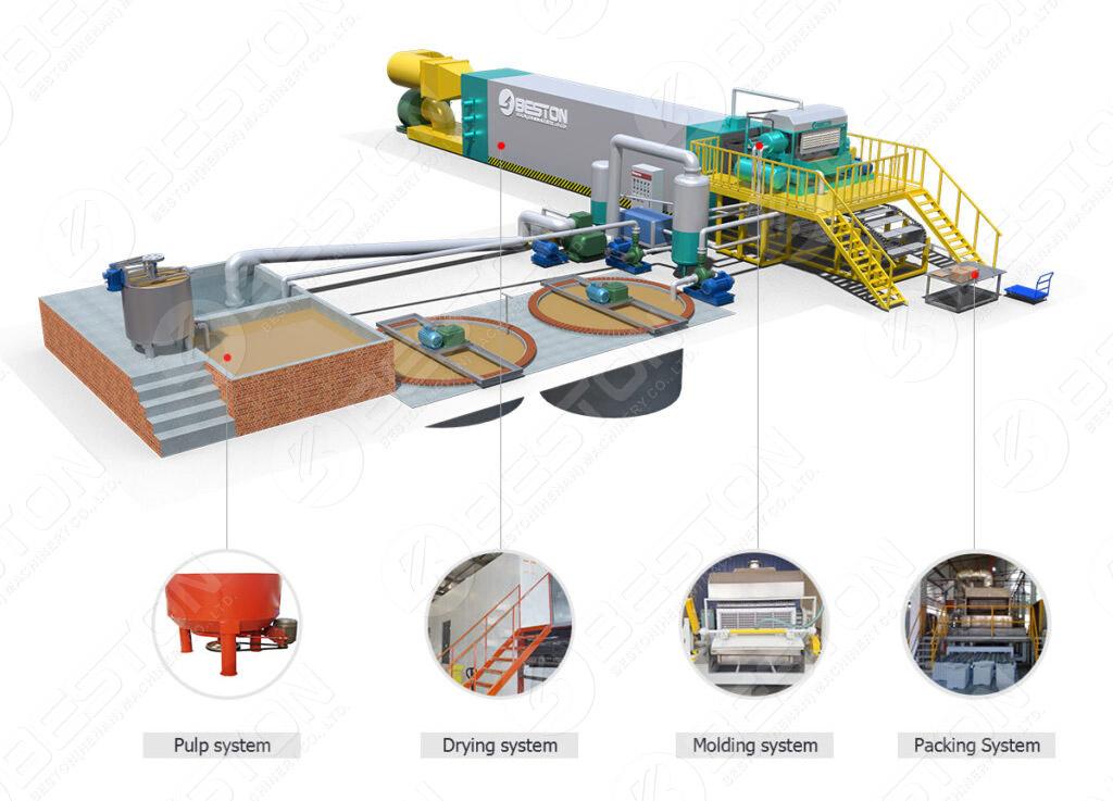 Disposition 3D de la machine de plateau d'oeufs à vendre